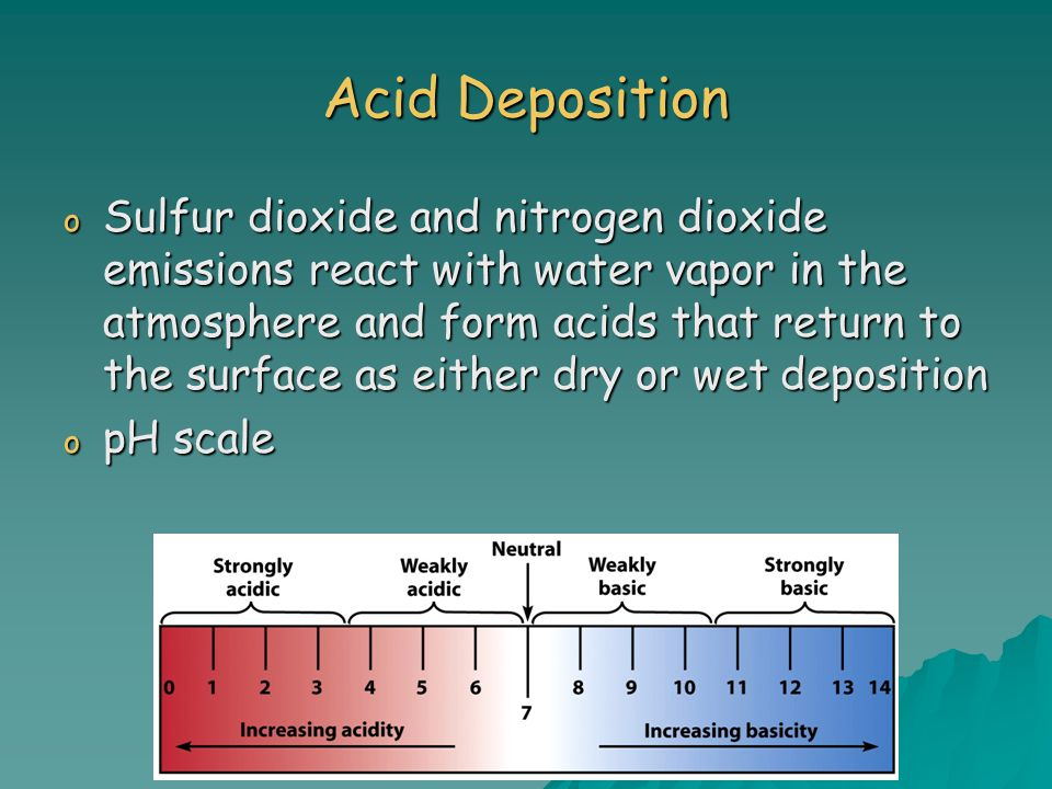 Acid Deposition o Sulfur dioxide and nitrogen dioxide emissions react with water vapor in the atmosphere and form acids that return to the surface as either dry or wet deposition o pH scale