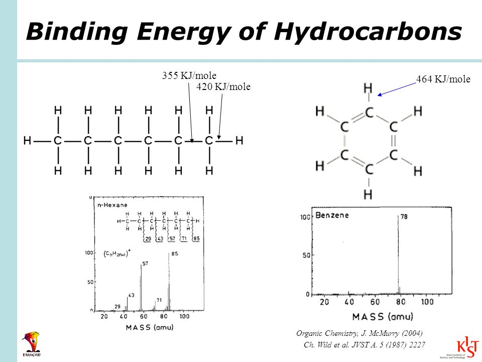 Binding Energy of Hydrocarbons Organic Chemistry, J.