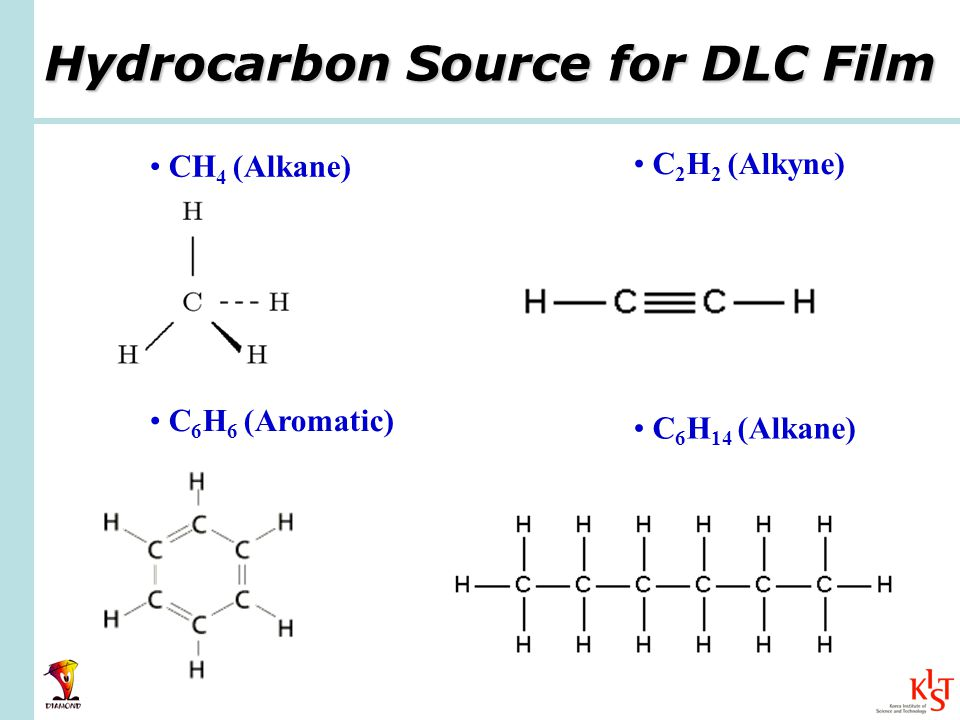 Hydrocarbon Source for DLC Film CH 4 (Alkane) C 6 H 6 (Aromatic) C 6 H 14 (Alkane) C 2 H 2 (Alkyne)