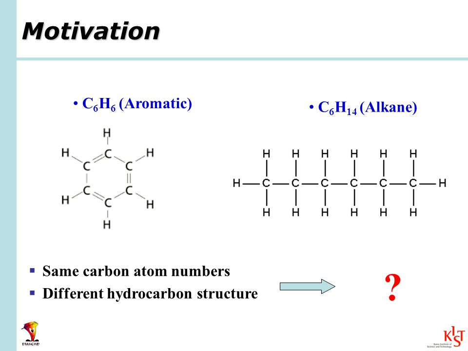 Motivation C 6 H 6 (Aromatic) C 6 H 14 (Alkane)  Same carbon atom numbers  Different hydrocarbon structure