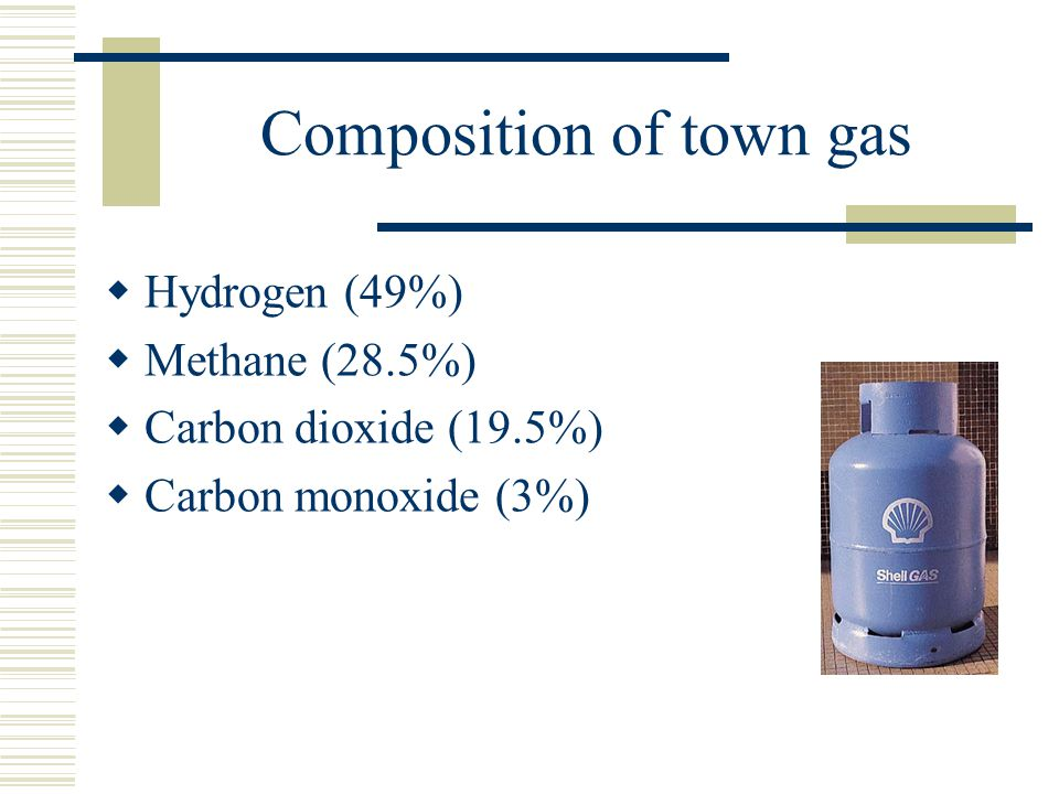 Composition of town gas  Hydrogen (49%)  Methane (28.5%)  Carbon dioxide (19.5%)  Carbon monoxide (3%)