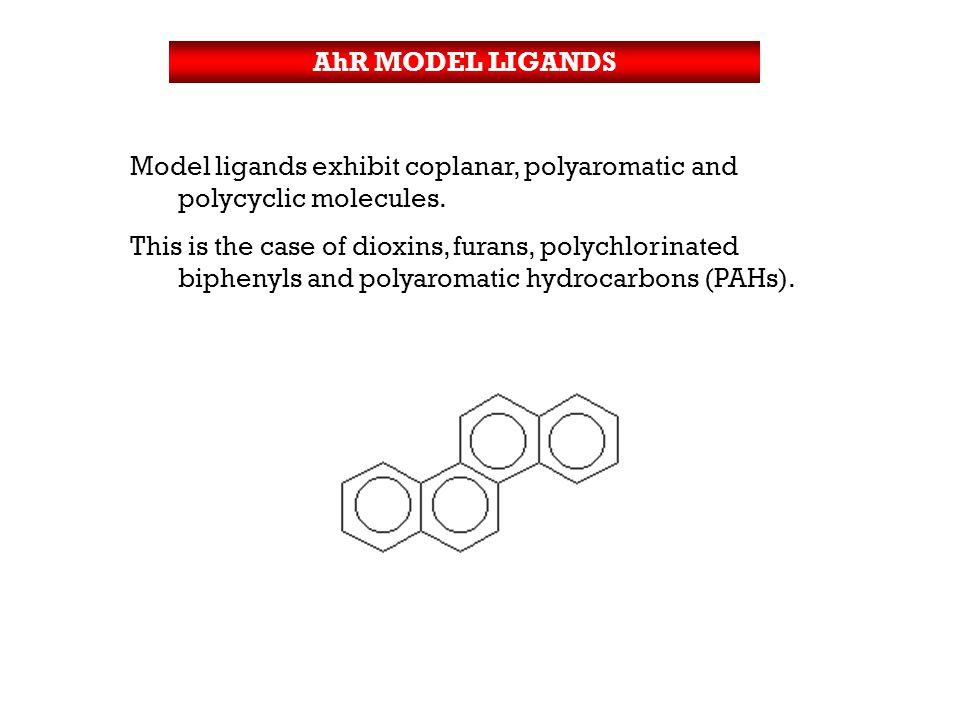 AhR MODEL LIGANDS Model ligands exhibit coplanar, polyaromatic and polycyclic molecules.