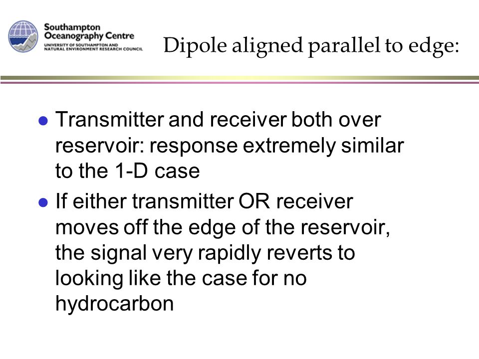 Dipole aligned parallel to edge: l Transmitter and receiver both over reservoir: response extremely similar to the 1-D case l If either transmitter OR