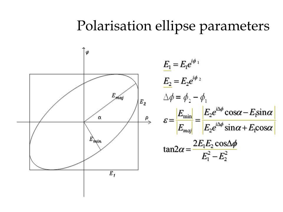 Polarisation ellipse parameters E E E E e e E E E E e e E E E E E E e e E E E E e e E E E E E E E E E E i i i i maj i i i i 1 1 1 1 2 2 2 2 2 2 1 1 2 2 1 1 1 1 2 2 1 1 2 2 2 2 2 2 1 1 2 2 2 2 2 2                                             min cos sin cos tan cos
