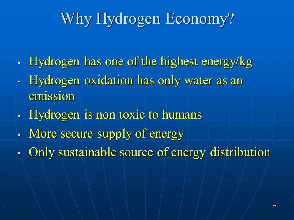 15 Why Hydrogen Economy.