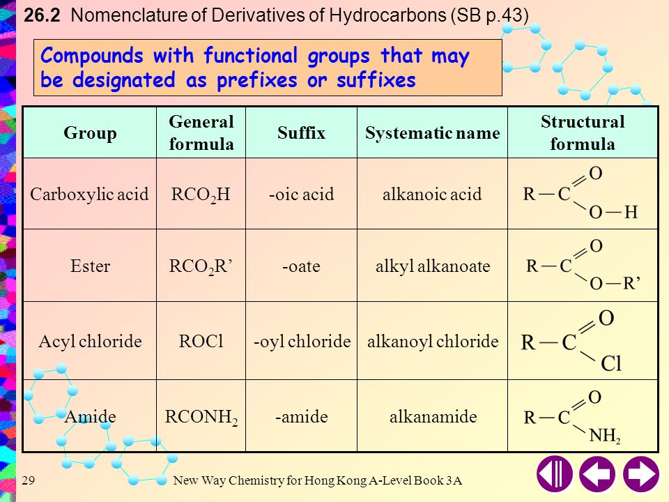 New Way Chemistry for Hong Kong A-Level Book 3A28 3.When two or more substituents are identical, indicate this by the use of the prefixes 'di-', 'tri-', 'tetra-', and so on.
