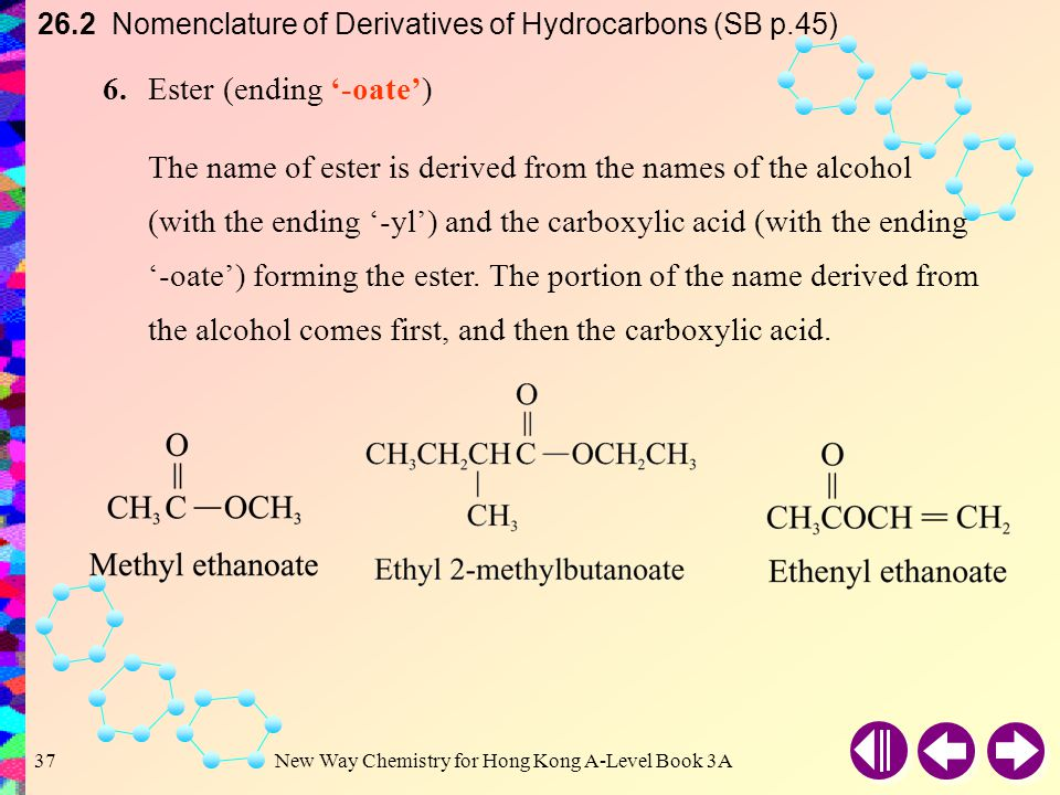 New Way Chemistry for Hong Kong A-Level Book 3A36 26.2 Nomenclature of Derivatives of Hydrocarbons (SB p.45) 5.Amides (ending '-amide') The carbon atom of the amide group (i.e.) is included in the parent carbon chain.