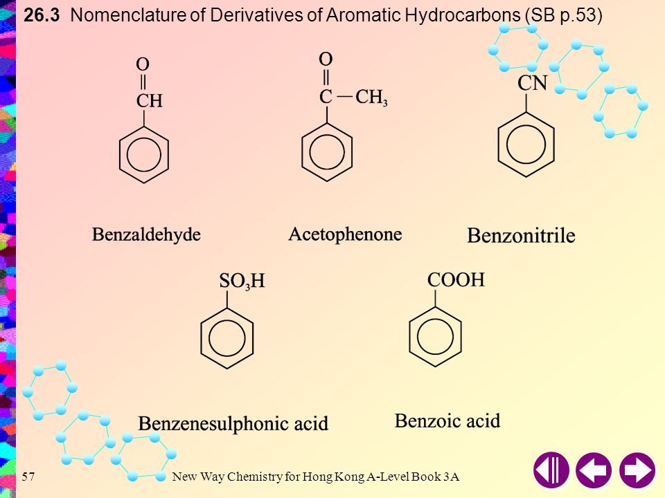 New Way Chemistry for Hong Kong A-Level Book 3A56 26.3 Nomenclature of Derivatives of Aromatic Hydrocarbons (SB p.53) 2.For other monosubstituted aromatic hydrocarbons, the substituent and the benzene ring taken together may form a new parent name.