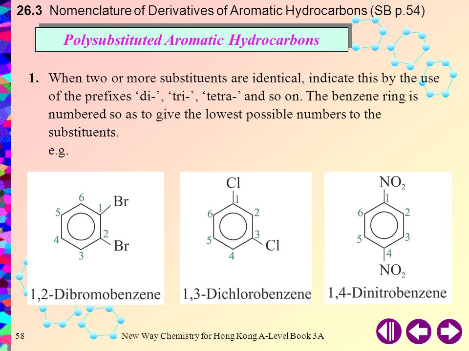 New Way Chemistry for Hong Kong A-Level Book 3A57 26.3 Nomenclature of Derivatives of Aromatic Hydrocarbons (SB p.53)