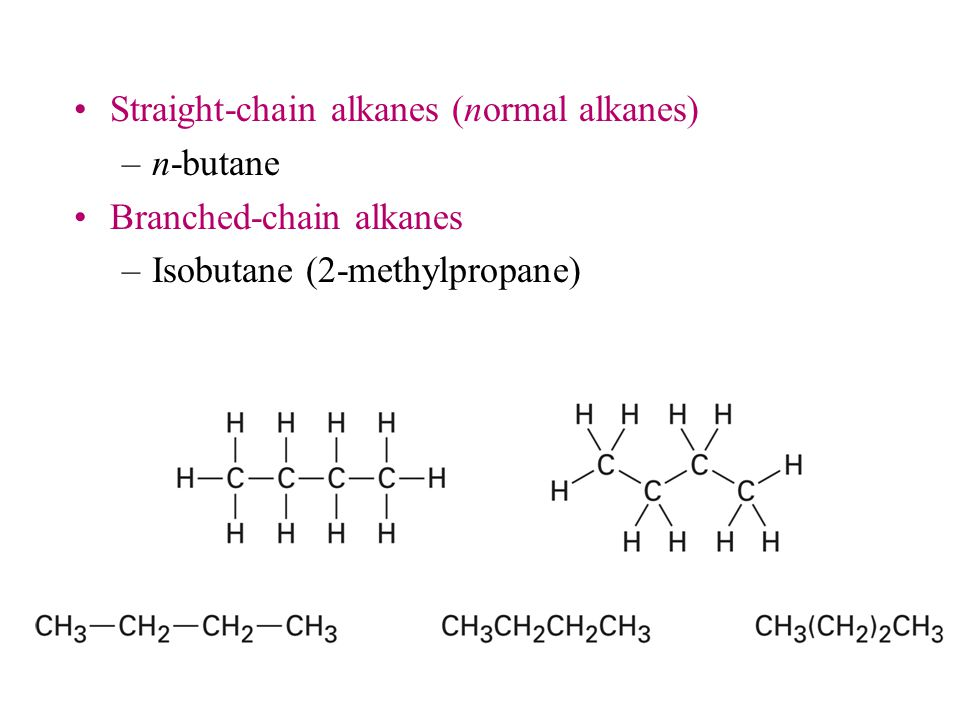 Straight-chain alkanes (normal alkanes) –n-butane Branched-chain alkanes –Isobutane (2-methylpropane)