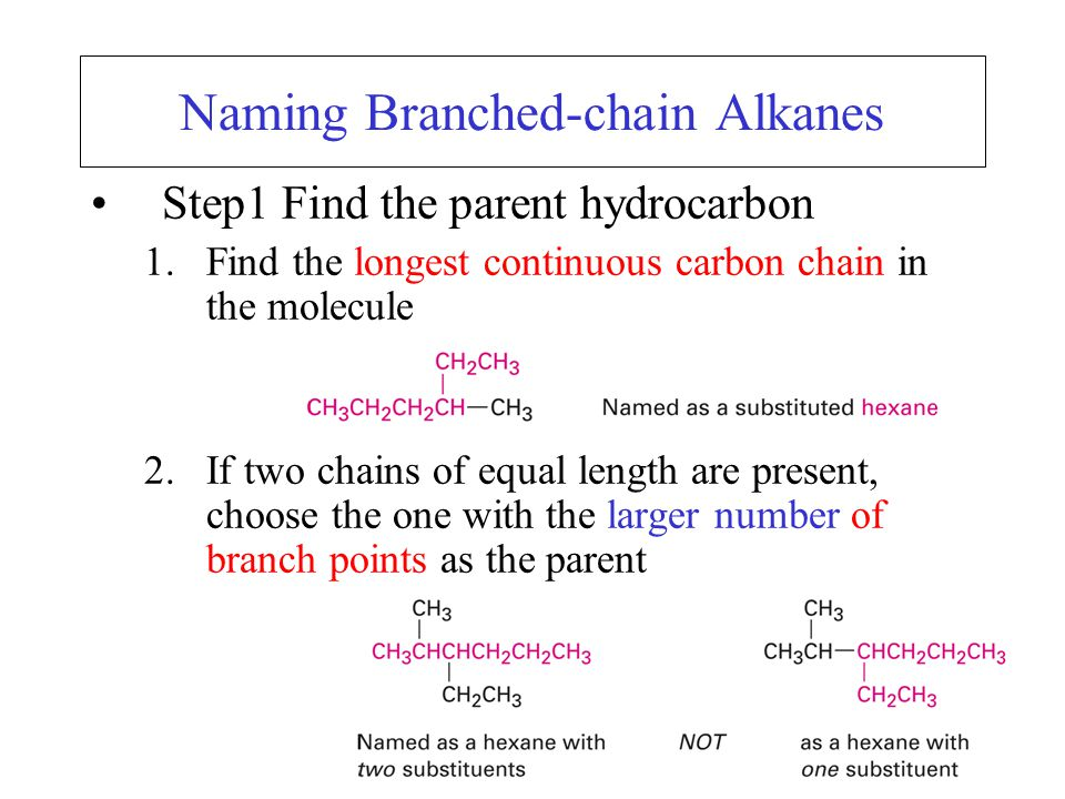 Naming Branched-chain Alkanes Step1 Find the parent hydrocarbon 1.Find the longest continuous carbon chain in the molecule 2.If two chains of equal length are present, choose the one with the larger number of branch points as the parent