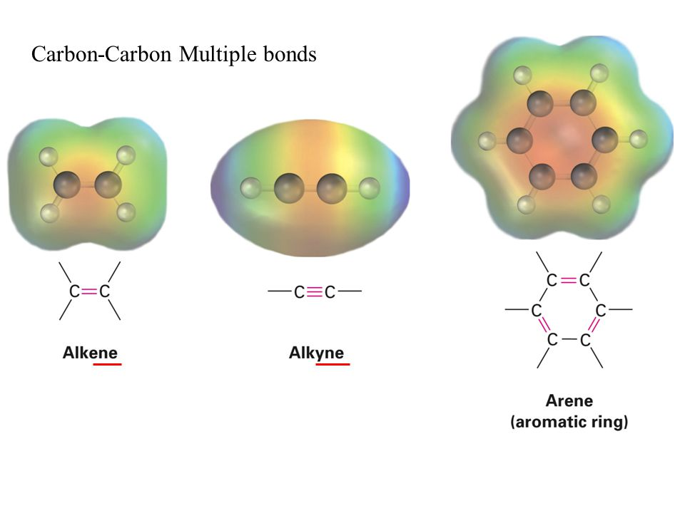 Carbon-Carbon Multiple bonds
