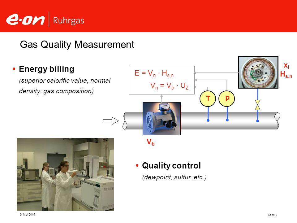 5. Mai 2015 Seite 2 Gas Quality Measurement  Energy billing (superior calorific value, normal density, gas composition) V p x i H s,n E = V n · H s,n