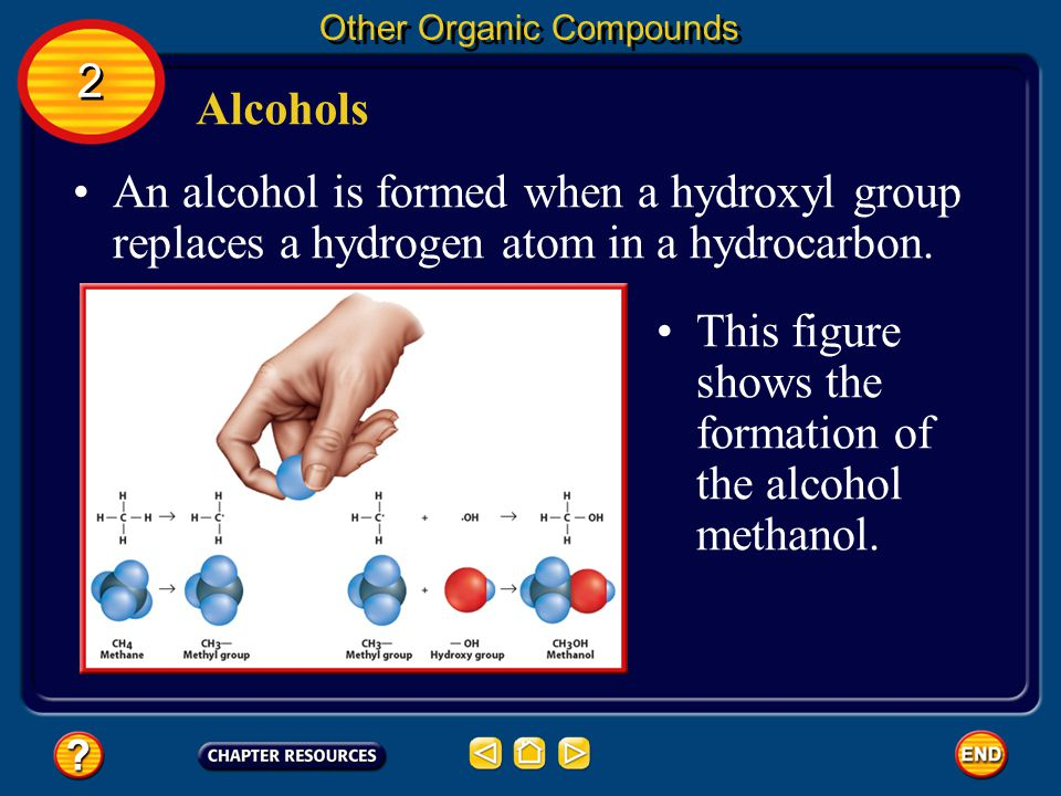 Alcohols Other Organic Compounds 2 2 The hydroxyl (hi DROK sul) group is made up of an oxygen atom and a hydrogen atom joined by a covalent bond.