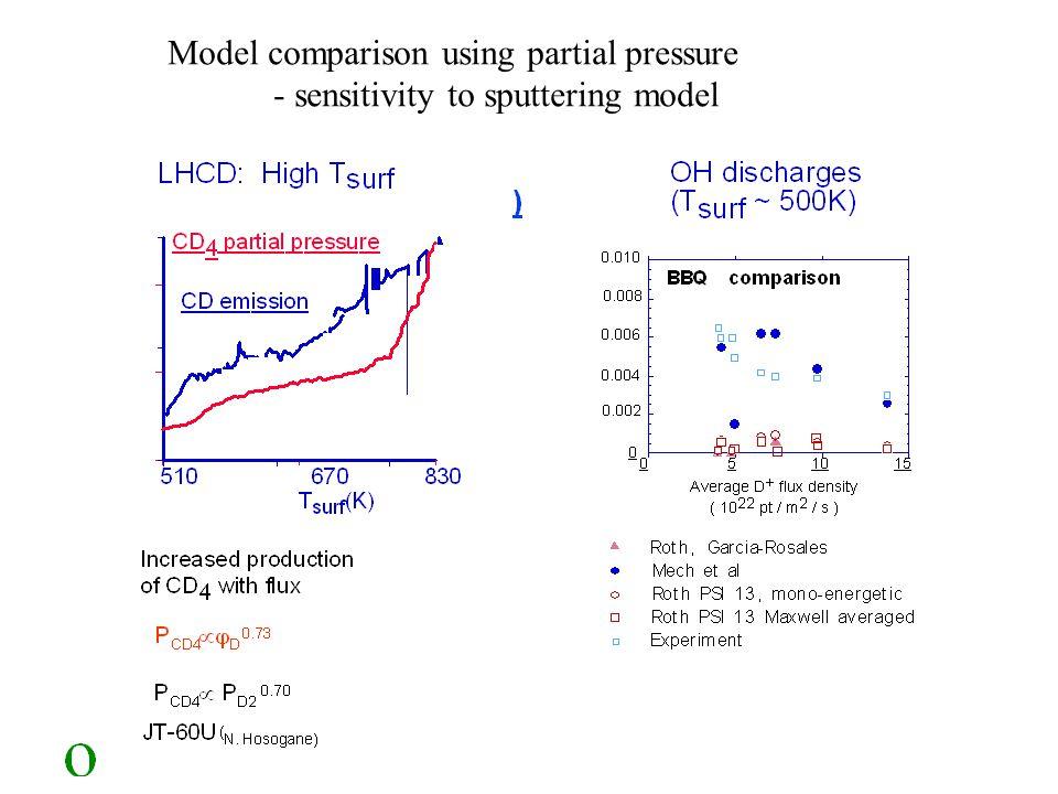 Model comparison using partial pressure - sensitivity to sputtering model