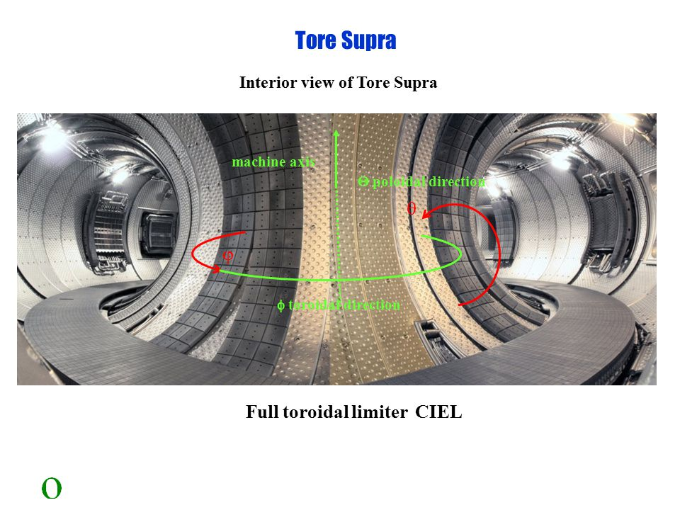 Interior view of Tore Supra Tore Supra Full toroidal limiter CIEL  poloidal direction    toroidal direction machine axis