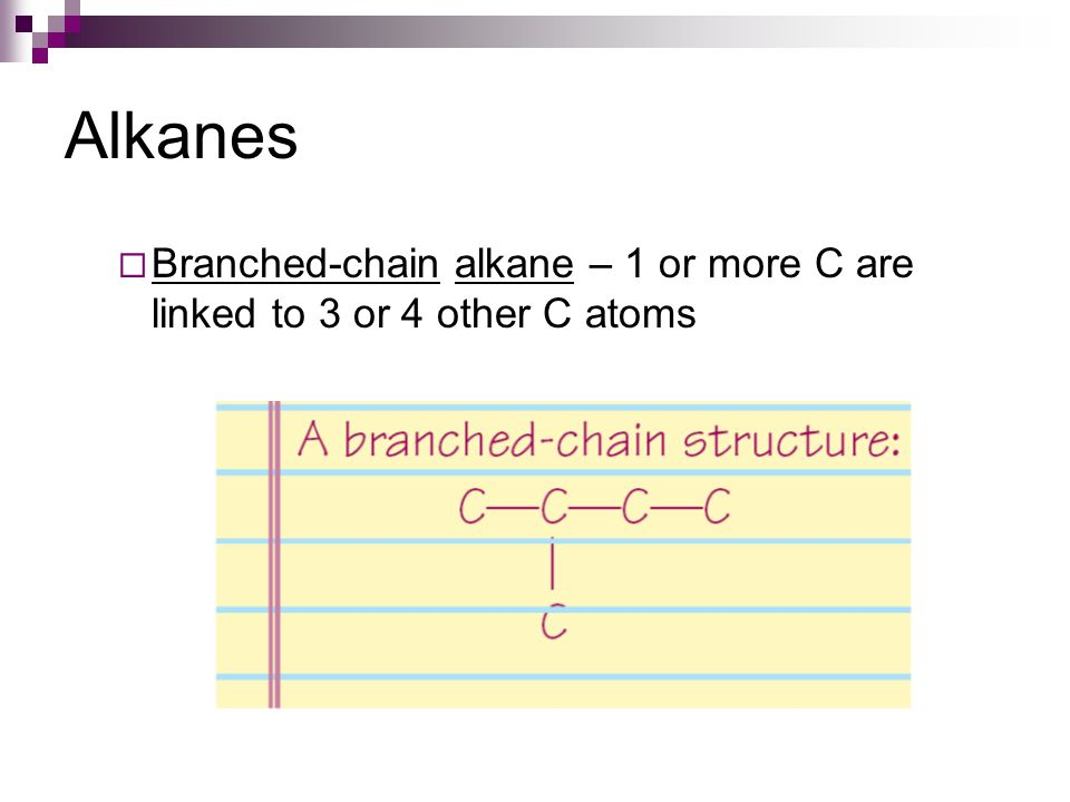 Alkanes  Branched-chain alkane – 1 or more C are linked to 3 or 4 other C atoms