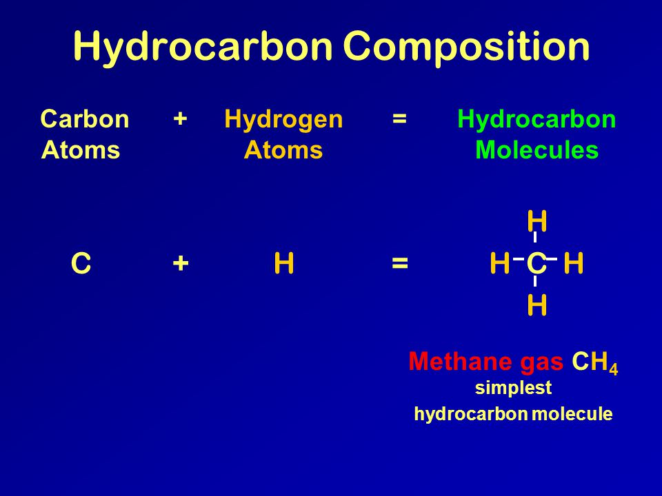 What are Hydrocarbons.