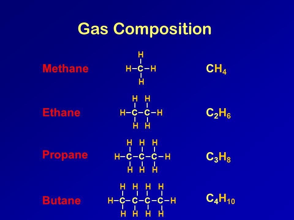 Gas Composition Methane Ethane Propane Butane CH4CH4 C2H6C2H6 C3H8C3H8 C 4 H 10 H CHH H C HH H H C H H H C HH H C H HC H H H C HH H C H H C H H C H H