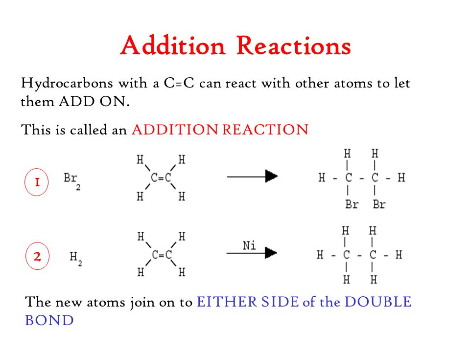 Addition Reactions Hydrocarbons with a C=C can react with other atoms to let them ADD ON. This is called an ADDITION REACTION The new atoms join on to