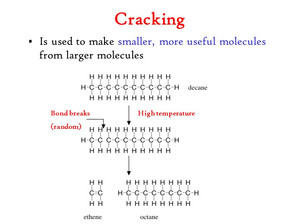 Cracking Is used to make smaller, more useful molecules from larger molecules High temperatureBond breaks (random)