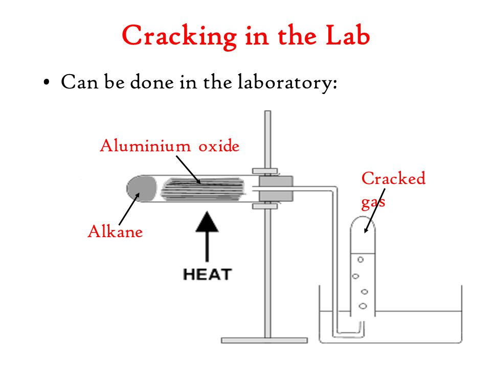 Cracking in the Lab Can be done in the laboratory: Aluminium oxide Alkane Cracked gas