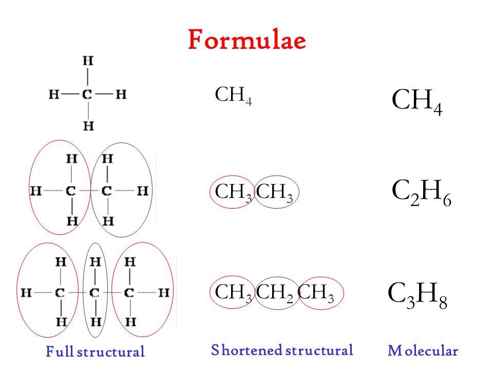 Formulae CH 4 CH 3 CH 3 CH 2 CH 3 CH 4 C2H6C2H6 C3H8C3H8 Full structural Shortened structural Molecular