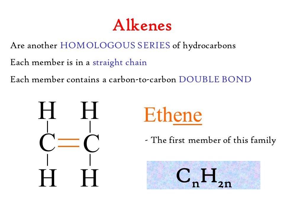 Alkenes Are another HOMOLOGOUS SERIES of hydrocarbons Each member is in a straight chain Each member contains a carbon-to-carbon DOUBLE BOND C C HH HH
