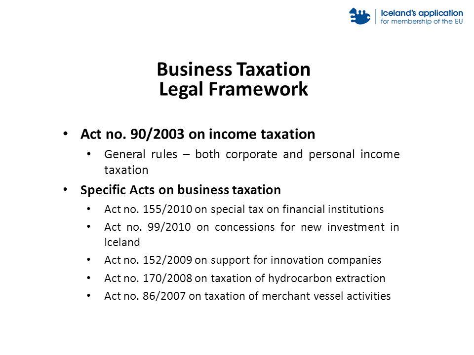 Business Taxation Legal Framework Act no.