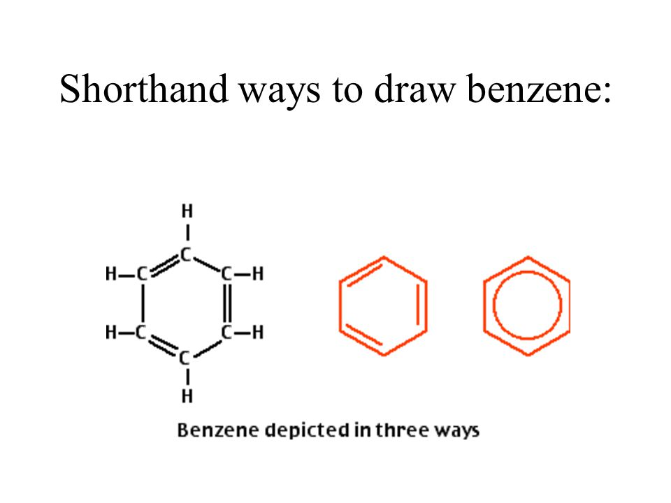Shorthand ways to draw benzene: