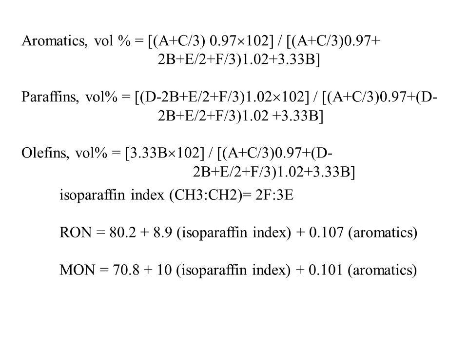 Aromatics, vol % = [(A+C/3) 0.97  102] / [(A+C/3)0.97+ 2B+E/2+F/3)1.02+3.33B] Paraffins, vol% = [(D-2B+E/2+F/3)1.02  102] / [(A+C/3)0.97+(D- 2B+E/2+F/3)1.02 +3.33B] Olefins, vol% = [3.33B  102] / [(A+C/3)0.97+(D- 2B+E/2+F/3)1.02+3.33B] isoparaffin index (CH3:CH2)= 2F:3E RON = 80.2 + 8.9 (isoparaffin index) + 0.107 (aromatics) MON = 70.8 + 10 (isoparaffin index) + 0.101 (aromatics)