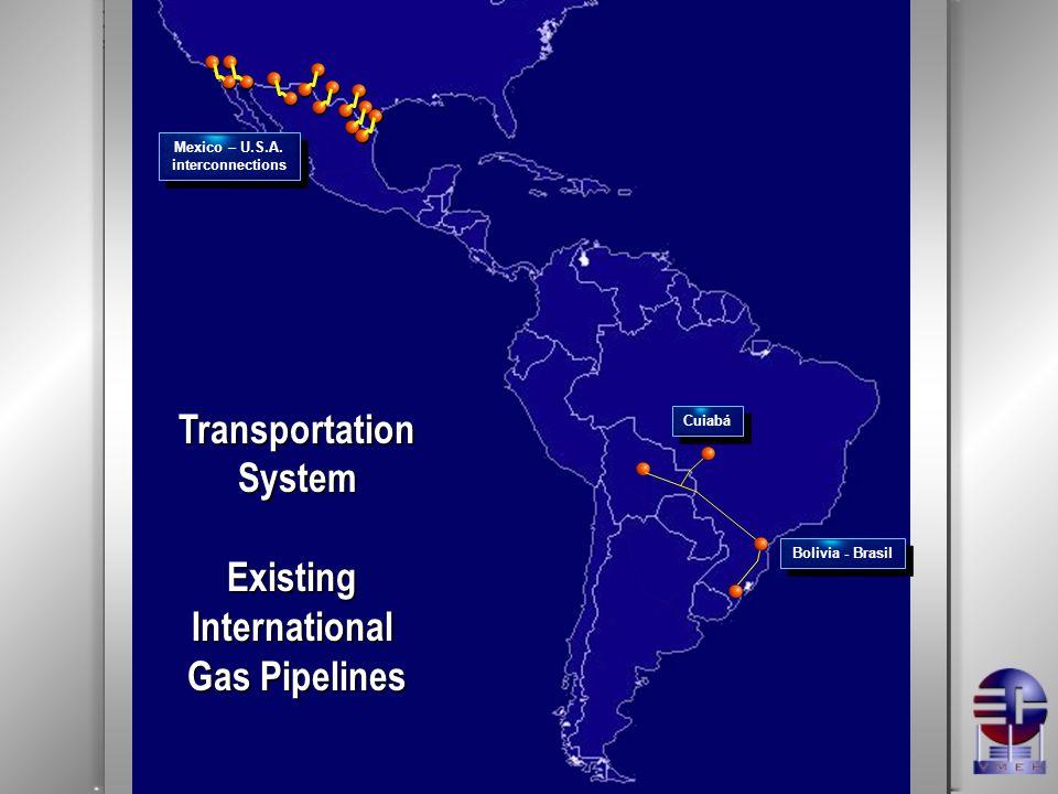 Cuiabá Bolivia - Brasil Mexico – U.S.A. interconnections Mexico – U.S.A.