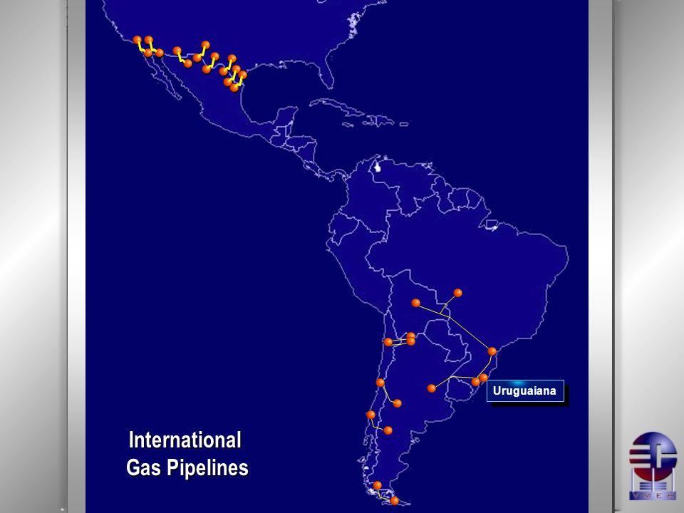 Uruguaiana International Gas Pipelines
