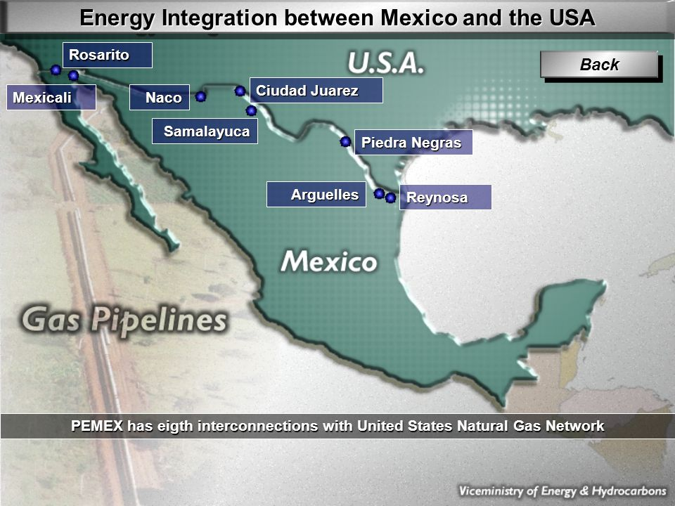 Energy Integration between Mexico and the USA Rosarito Naco Ciudad Juarez Piedra Negras Arguelles Reynosa PEMEX has eigth interconnections with United States Natural Gas Network Mexicali Samalayuca Back