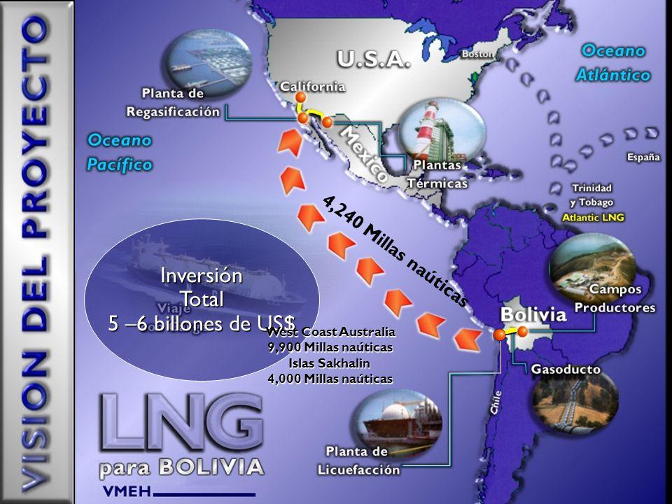 InversiónTotal 5 –6 billones de US$ 4,240 Millas naúticas West Coast Australia 9,900 Millas naúticas Islas Sakhalin 4,000 Millas naúticas