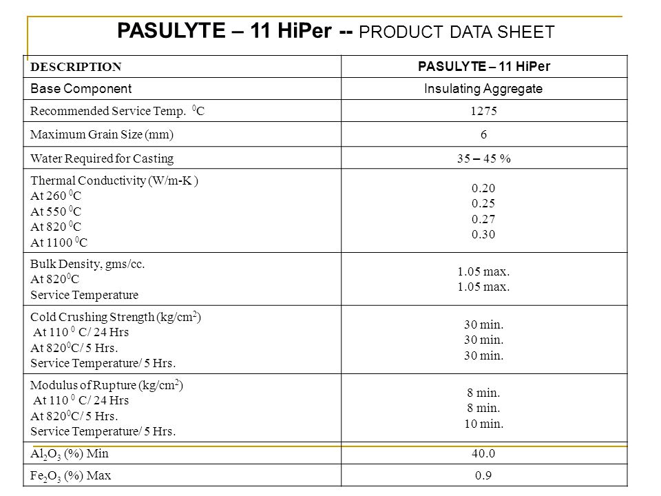 PASULYTE – 11 HiPer -- PRODUCT DATA SHEET DESCRIPTION PASULYTE – 11 HiPer Base ComponentInsulating Aggregate Recommended Service Temp. 0 C1275 Maximum