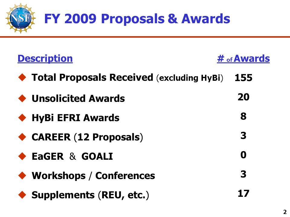 FY 2009 Proposals & Awards 2 Description  Total Proposals Received (excluding HyBi)  Unsolicited Awards  HyBi EFRI Awards  CAREER (12 Proposals)  EaGER & GOALI  Workshops / Conferences  Supplements (REU, etc.) # of Awards 155 20 8 3 0 3 17