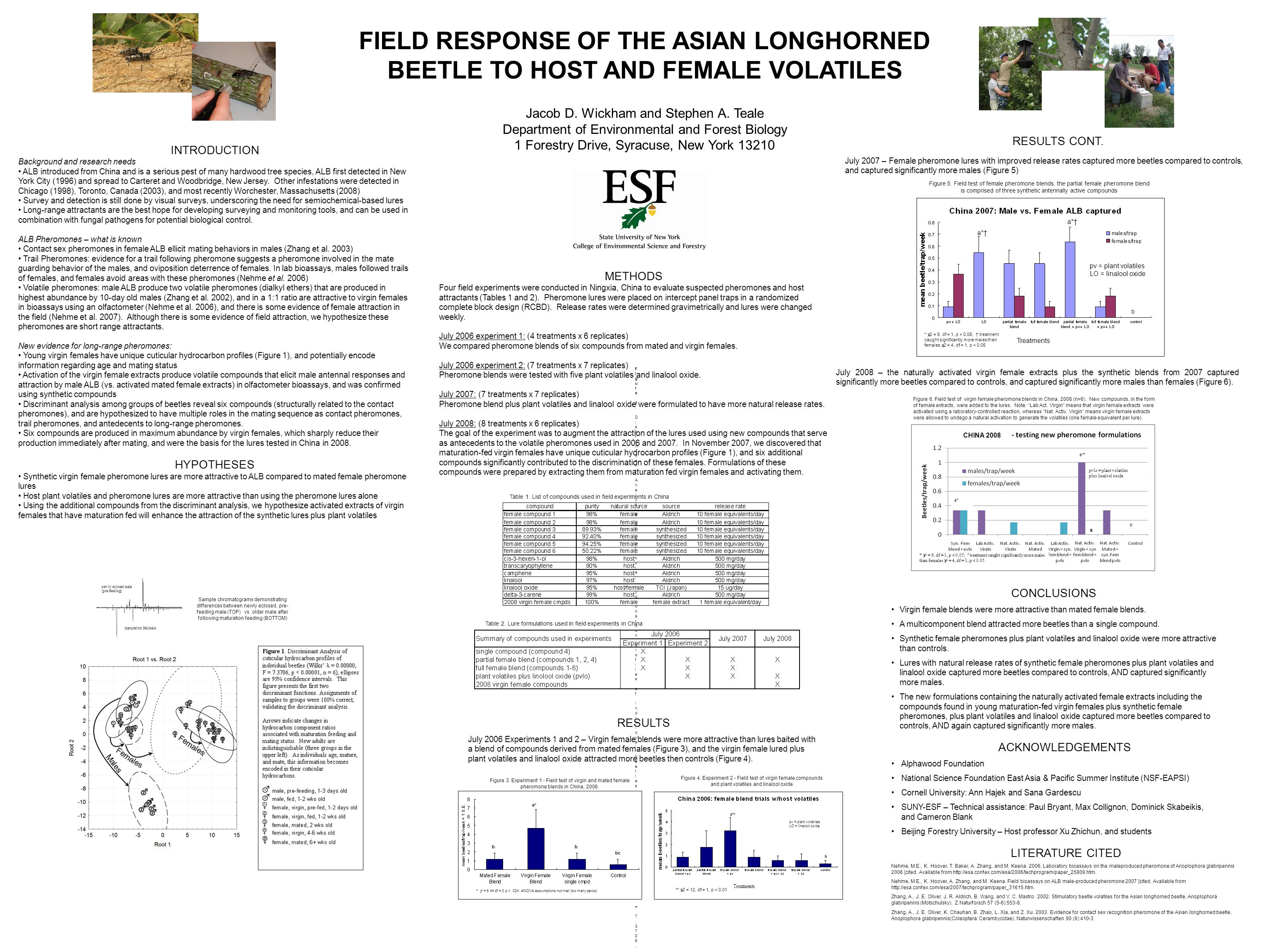INTRODUCTION Background and research needs ALB introduced from China and is a serious pest of many hardwood tree species, ALB first detected in New Yo