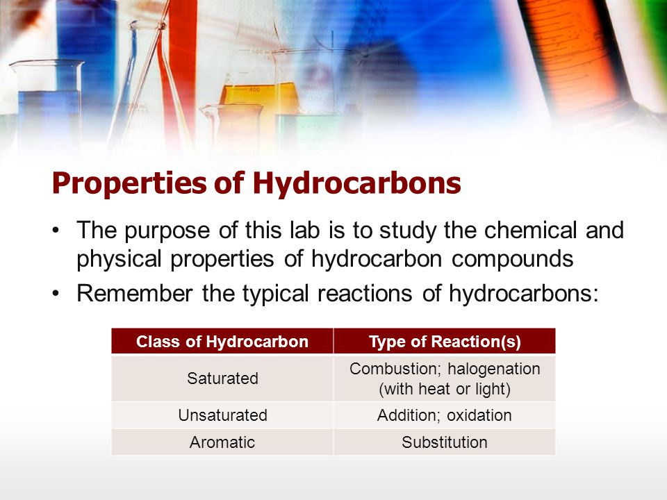 Procedure Notes You will observe results of 6 tests on known compounds, and use your observations to identify an unknown compound.