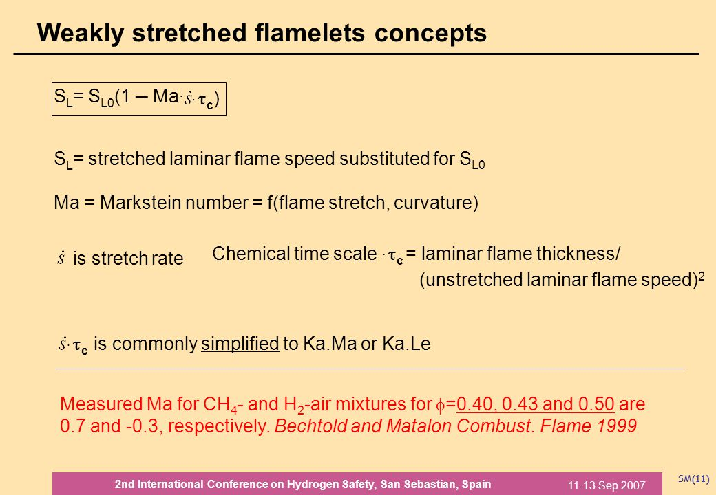 SM(11) 11-13 Sep 2007 2nd International Conference on Hydrogen Safety, San Sebastian, Spain Weakly stretched flamelets concepts S L = S L0 (1 – Maּ ּc)ּc) S L = stretched laminar flame speed substituted for S L0 Ma = Markstein number = f(flame stretch, curvature) ּ  c is commonly simplified to Ka.Ma or Ka.Le is stretch rate Chemical time scale ּ  c = laminar flame thickness/ (unstretched laminar flame speed) 2 Measured Ma for CH 4 - and H 2 -air mixtures for  =0.40, 0.43 and 0.50 are 0.7 and -0.3, respectively.