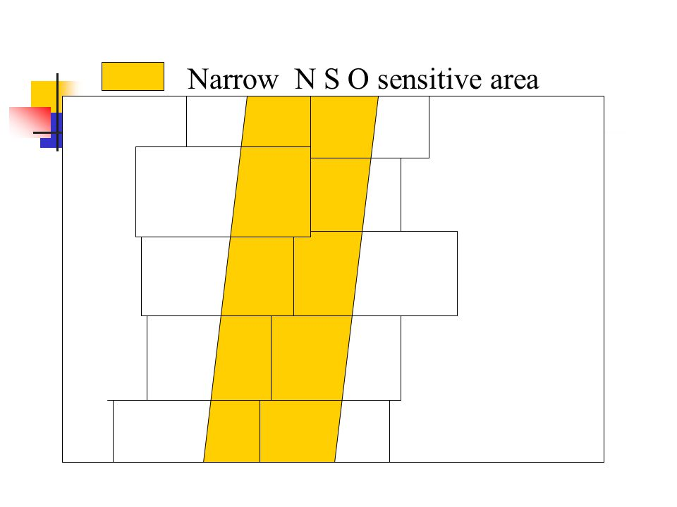 Narrow N S O sensitive area