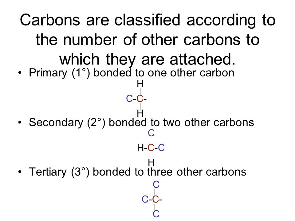 Carbons are classified according to the number of other carbons to which they are attached.