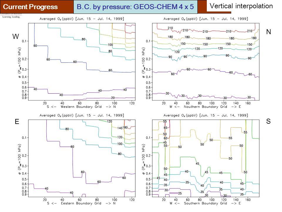 Current Progress B.C. by pressure: GEOS-CHEM 4 x 5 Vertical interpolation W N S E