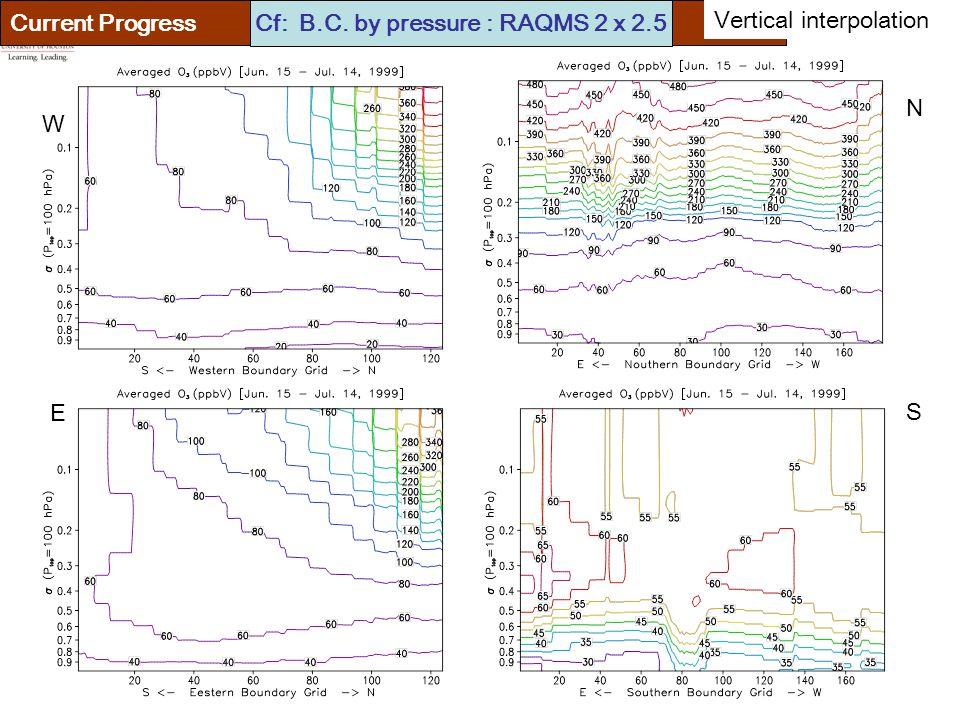 Current Progress Cf: B.C. by pressure : RAQMS 2 x 2.5 Vertical interpolation E S N W