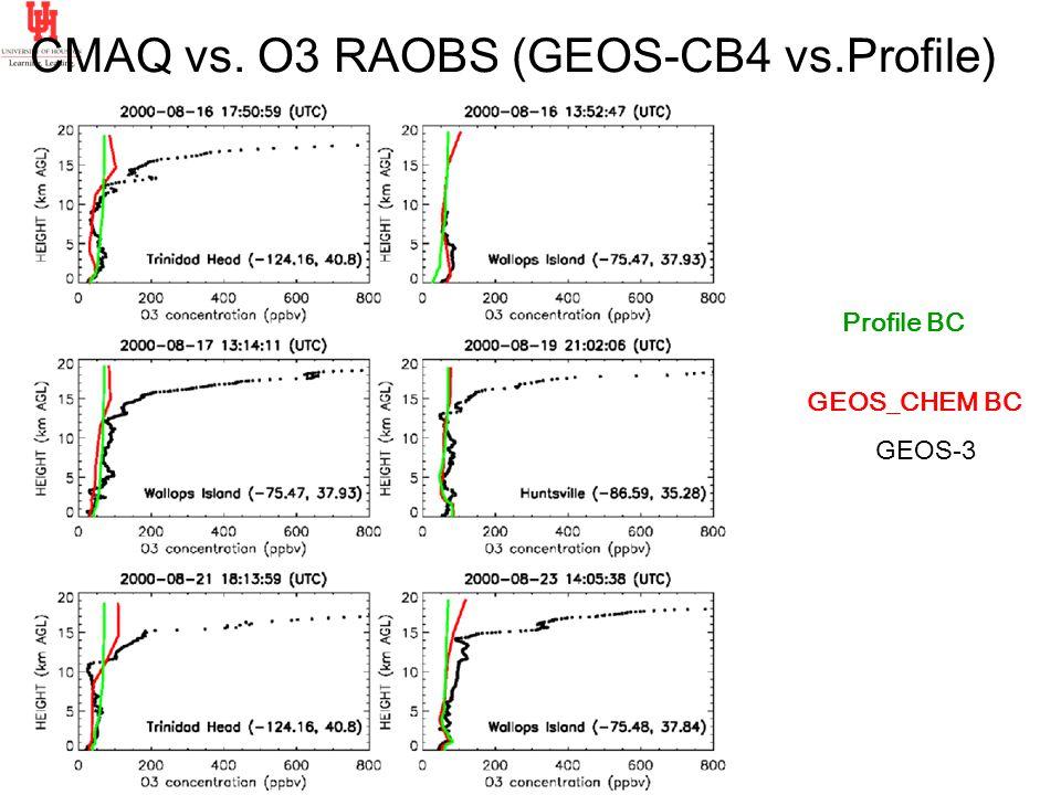 CMAQ vs. O3 RAOBS (GEOS-CB4 vs.Profile) Profile BC GEOS_CHEM BC GEOS-3