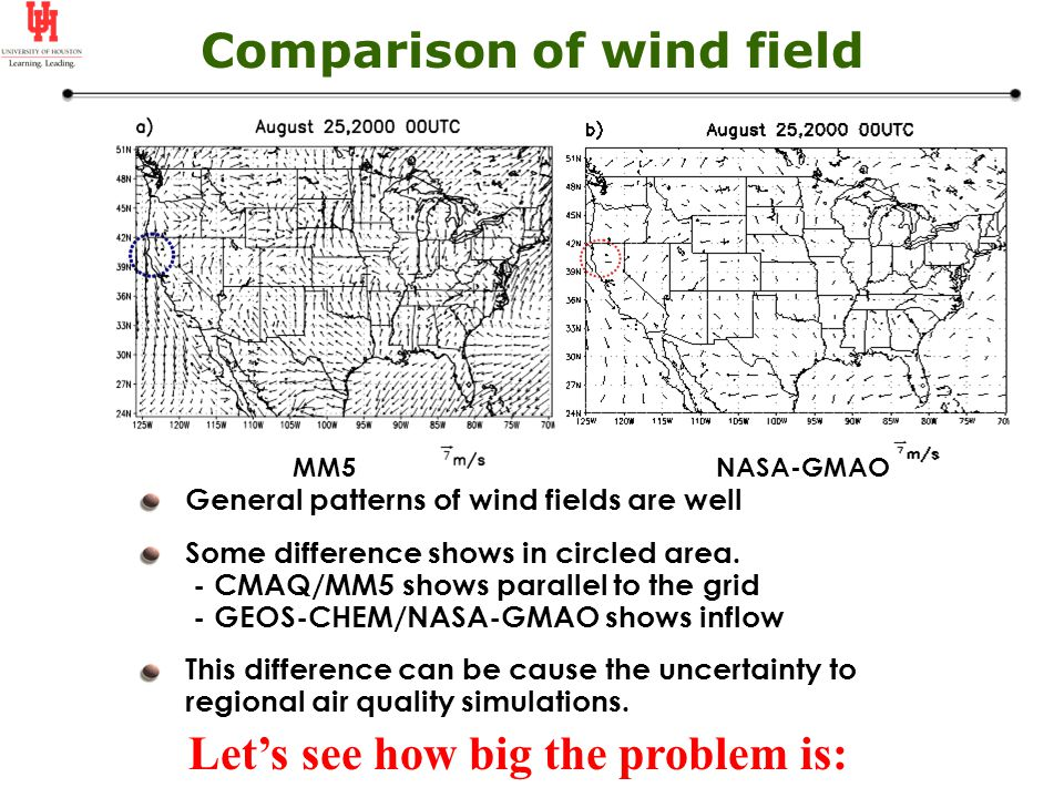 Comparison of wind field This difference can be cause the uncertainty to regional air quality simulations. MM5NASA-GMAO General patterns of wind field