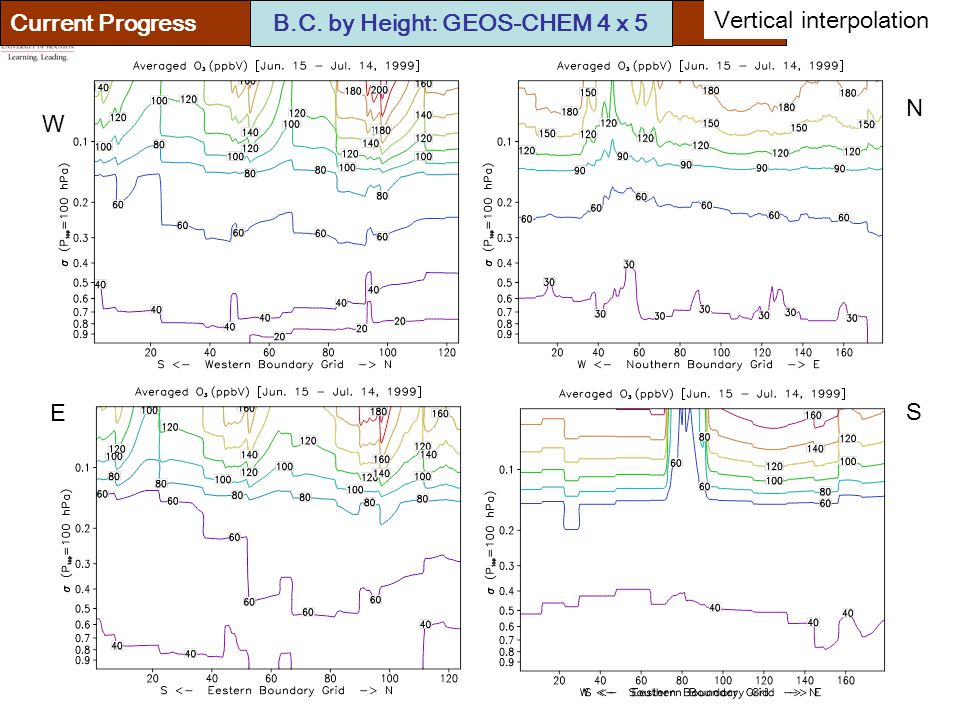 Current Progress B.C. by Height: GEOS-CHEM 4 x 5 Vertical interpolation W N E S