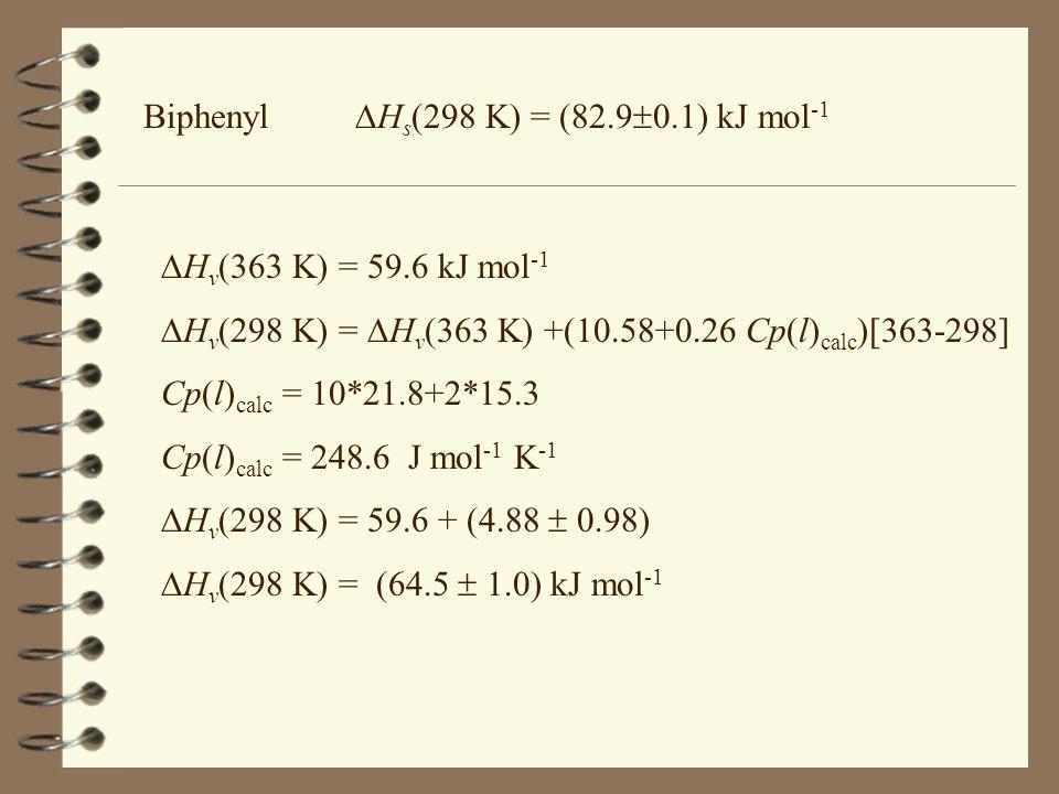 Biphenyl  H s (298 K) = (82.9  0.1) kJ mol -1  H v (363 K) = 59.6 kJ mol -1  H v (298 K) =  H v (363 K) +(10.58+0.26 Cp(l) calc )[363-298] Cp(l)