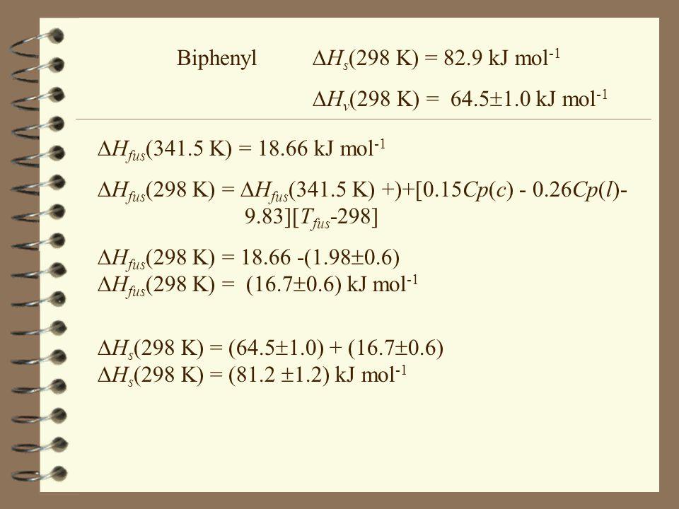 Biphenyl  H s (298 K) = 82.9 kJ mol -1  H v (298 K) = 64.5  1.0 kJ mol -1  H fus (341.5 K) = 18.66 kJ mol -1  H fus (298 K) =  H fus (341.5 K) +