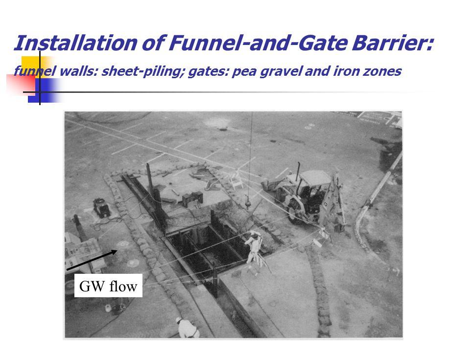 Moffett NAS: Methane Oxidation